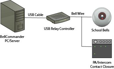 usb-relay